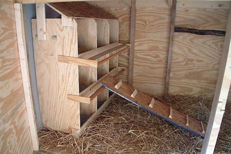 Этапы строительства курятника своими руками - Строительные материалы