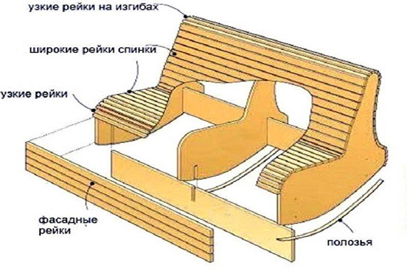 Кресло-качалка своими руками - Необычные конструкции для дома и сада
