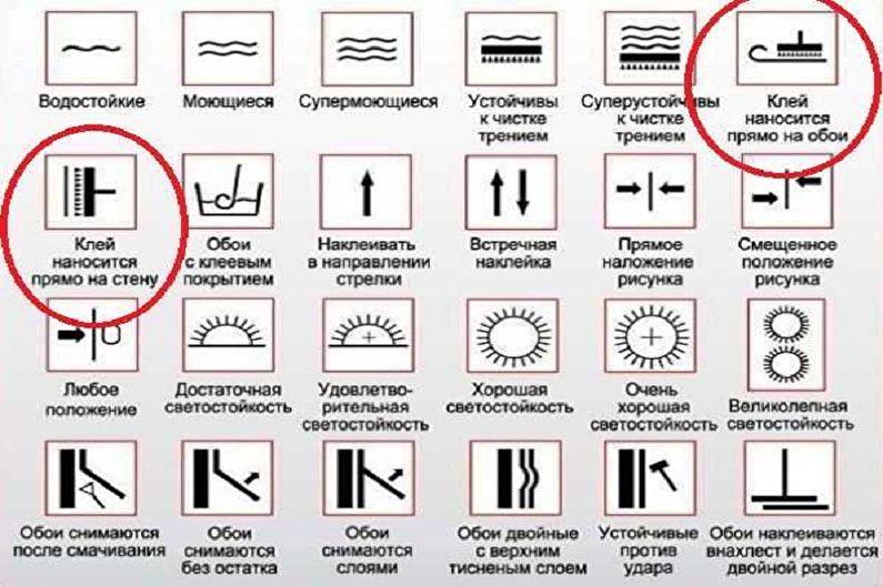Поклейка обоев своими руками, пошаговая инструкция - Подготовка инструментов и материалов