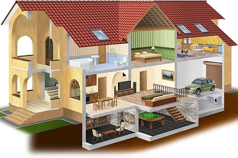Идеи планировки двухэтажного дома