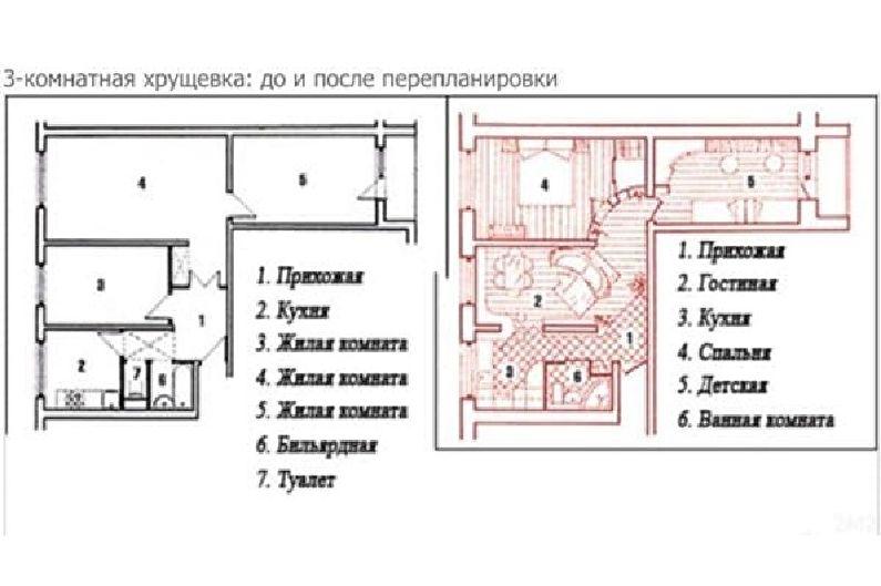 Перепланировка трехкомнатной квартиры в хрущевке