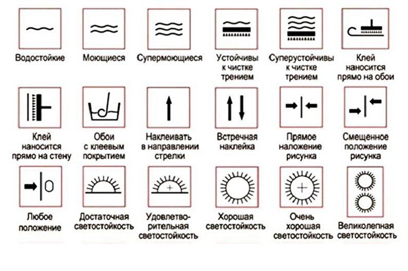 Виды обоев для кухни - Как определить качество обоев по маркировке